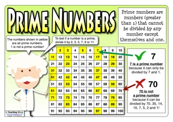 Image result for prime numbers