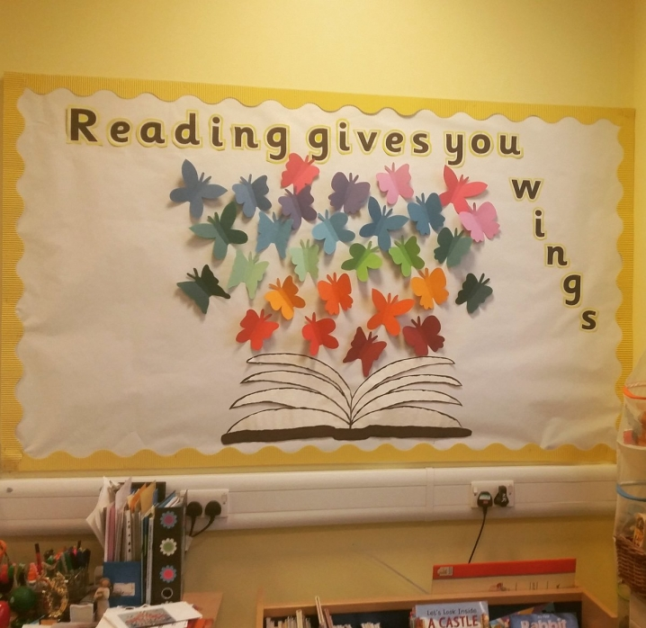 Reading Classroom Decoration ~ Reading gives you wings teaching ideas