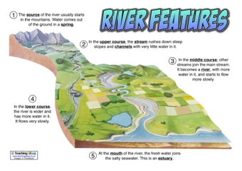 River Features Teaching Ideas - Geography rivers