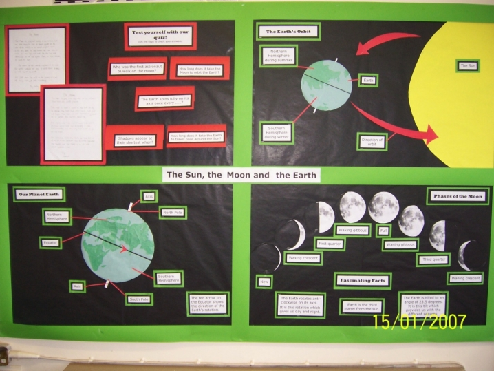 The Sun The Moon And The Earth Display Teaching Ideas