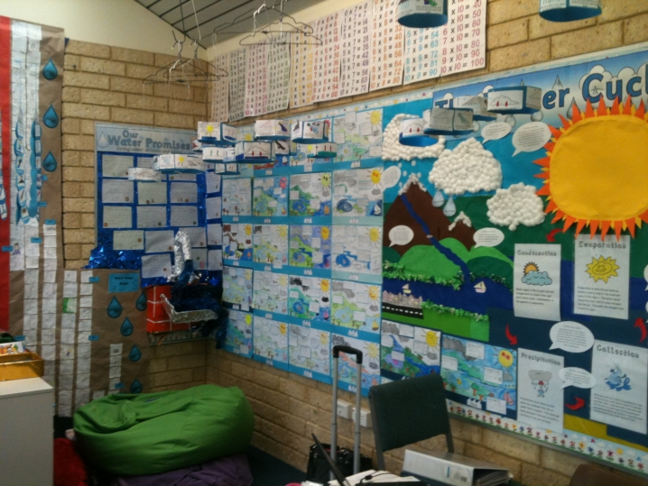The Water Cycle Display 36