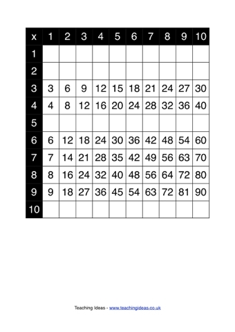 Times tables grids teaching ideas - Teaching multiplication tables ...