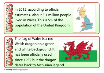 Wales Fact Cards | Teaching Ideas
