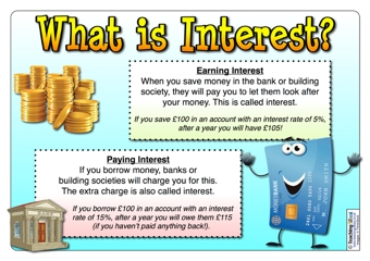 What is Interest?