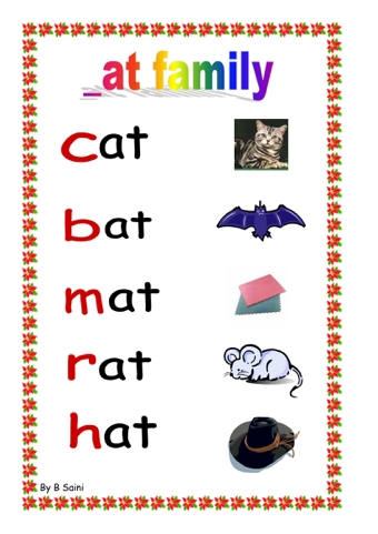 word family posters teaching ideas