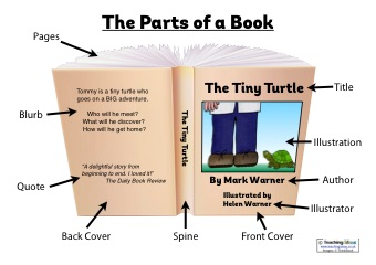 The Parts of a Book