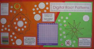 Digital Root Pattern Display