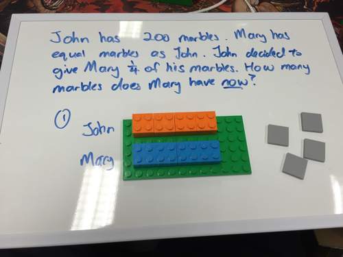 Ways To Use Lego In The Classroom | Teaching Ideas