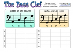 Bass Clef Activity