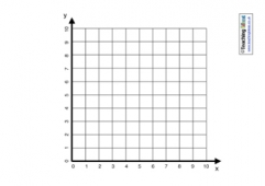 photo relating to Coordinate Grid Printable called Coordinate Grid Templates Education Guidelines