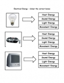 Electrical Energy 2