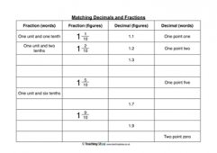 Matching Decimals and Fractions