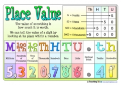 Image result for number and place value ks2