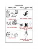 Food and our Body