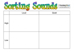 Sorting Sounds