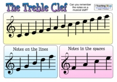 Treble Clef Poster - Blank