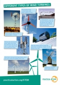 Wind Power Challenge - Poster