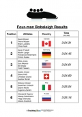 Winter Olympics Results -
