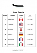Winter Olympics Results - Luge
