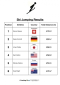 Winter Olympics Results - Ski Jumping