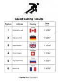 Winter Olympics Results - Speed Skating