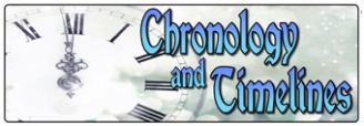 Chronology and Timelines Banner