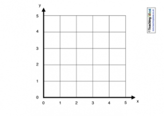 Coordinate Grid Templates