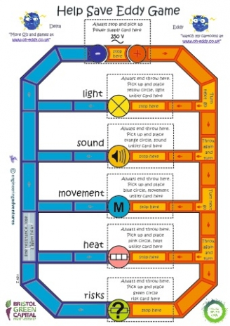 circuits and electricity teaching ideaselectric eddy energy saving game
