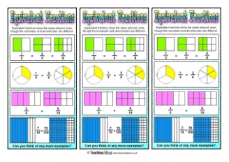 Equivalent Fractions Bookmarks