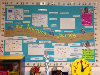 Our Learning Journey Dsiplay