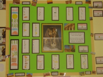 Hieroglyphics Display