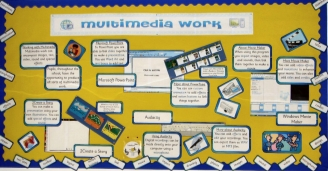 Multimedia Work Display