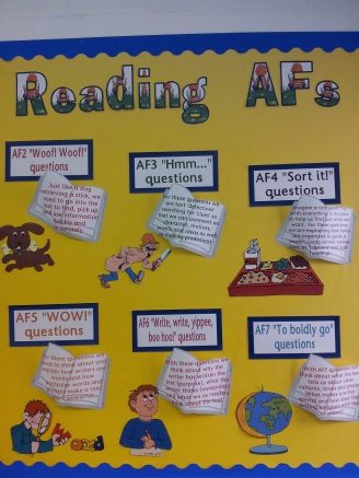 Reading AFs Display