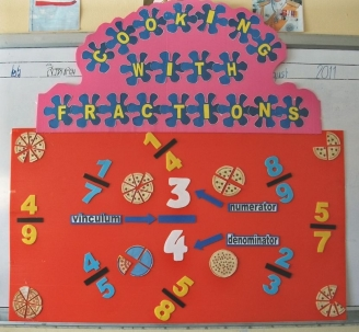 Cooking with Fractions Display