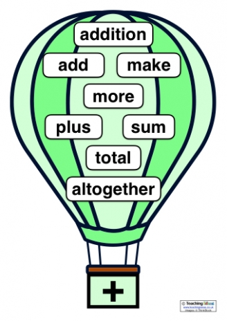 Maths Vocabulary on Hot Air Balloons