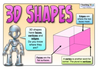 Properties of 3D Shapes Poster