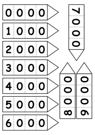 Place Value Digit Cards