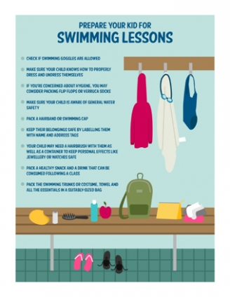 Prepare your Child for Swimming Lessons