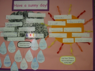 Have a Sunny Day Display