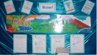 Water Display