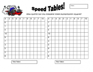 Speed Tables