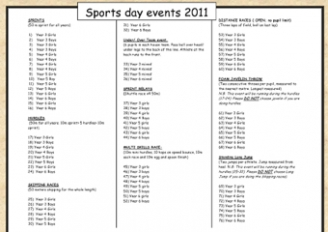 Sports Day Resources