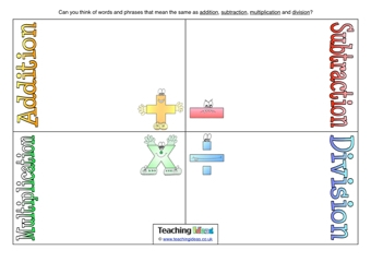 Four Operations Vocabulary Sorting