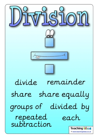 Division Vocabulary Poster | Teaching Ideas