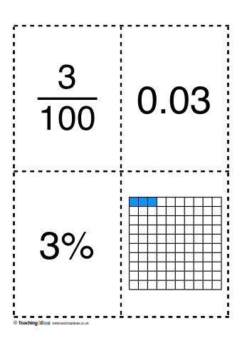 photograph relating to Fraction Cards Printable called Fractions, Decimals And Percentages Playing cards Schooling Programs