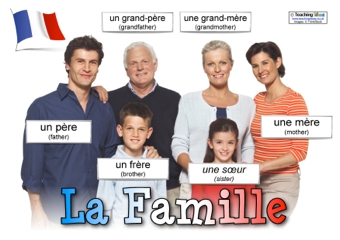 Image result for french for family