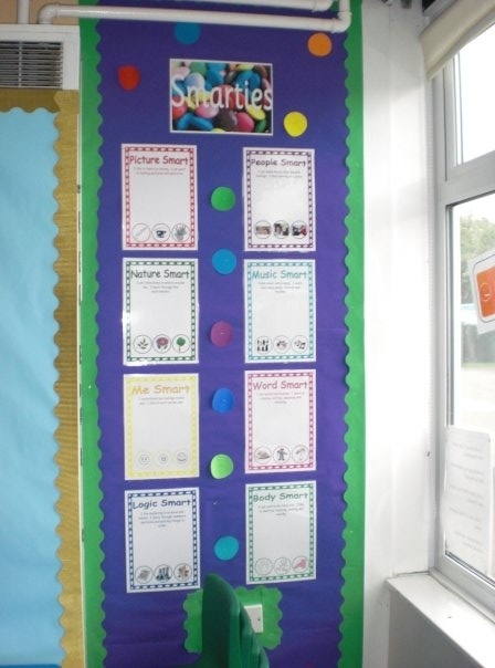 Smarties Display