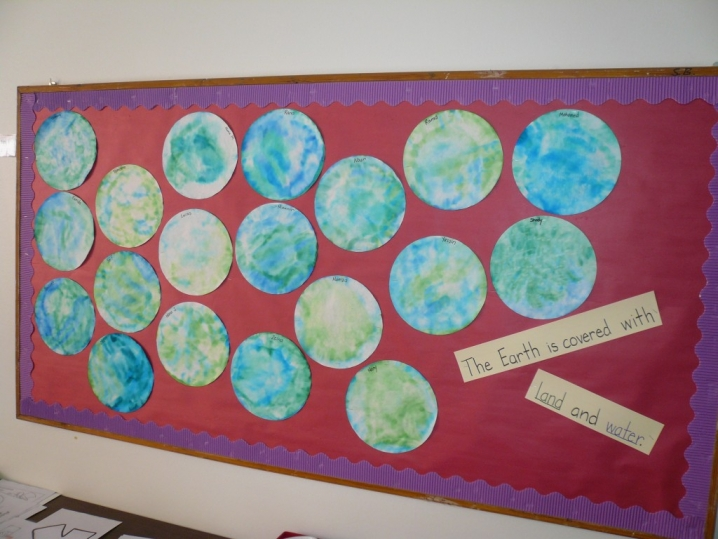 Our Earth Display