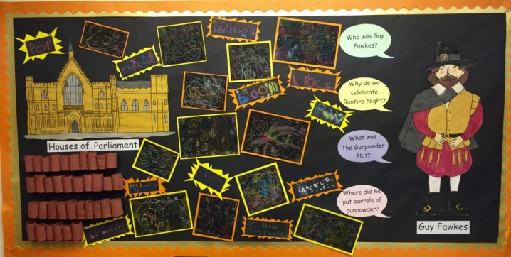 Guy Fawkes Display Teaching Ideas