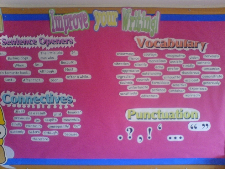 Improve Your Writing Display